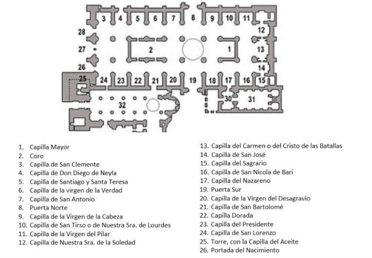 Capillas de la Catedral Nueva de Salamanca - Destino Castilla y León