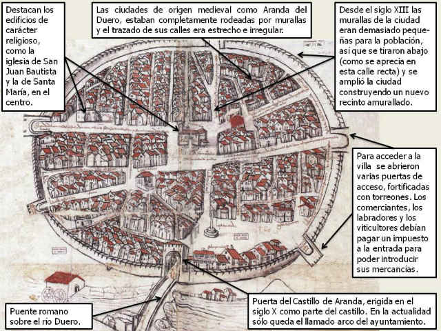 Mapa histórico de Aranda de Duero pequeño