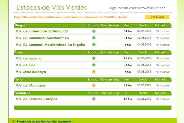 Listado Vías Verdes en Castilla y León