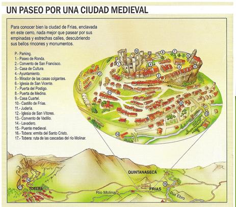 Paseo Medieval por Frías - Burgos