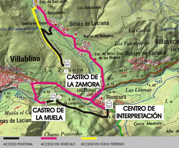 Acceso a los castros - Imagen del Centro de Interpretación de los Castros