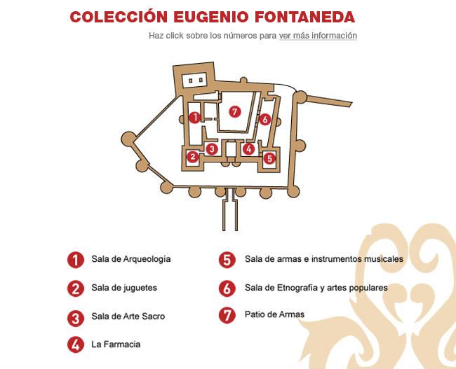 Distribución de salas dentro del Castillo - Imagen de la Fundación Eugenio Fontaneda