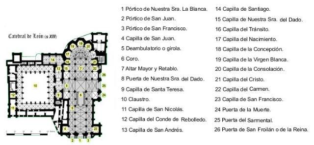 Planta de la Catedral de León - Destino Castilla y León