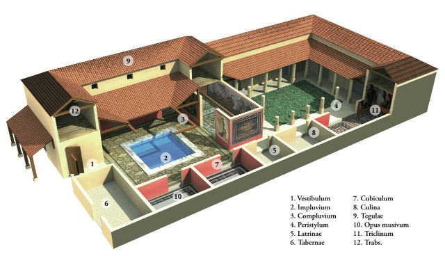 Esquema de una casa romana